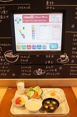 食育ランド「食品サンプルをつかって 食事バランスをチェックしよう!」